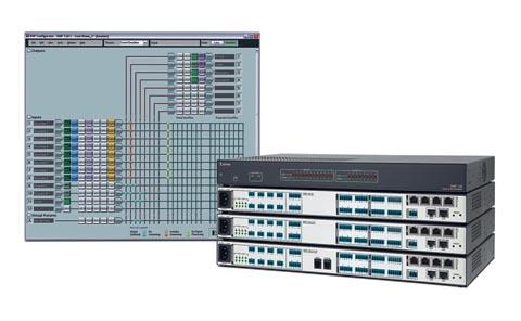 Procesadores de matriz digital con conectividad de red