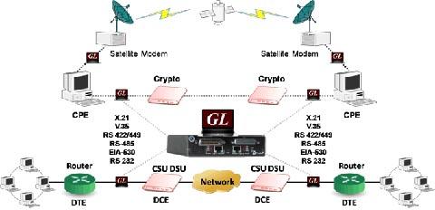 Analizador y emulador de comunicaciones
