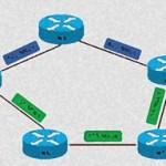 Curso de IP Avanzado e Internetworking