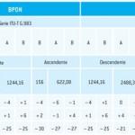 Presupuestos de pérdida de clase de ODN BPON/GPON
