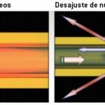 Problemas posibles de fibras mal empalmadas