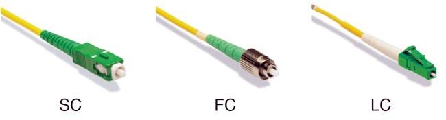 Tipos de conectores simplex