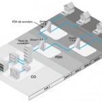 Zonas de resolución de pruebas en una red FTTH típica