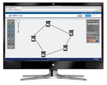 Solución de gestión de red