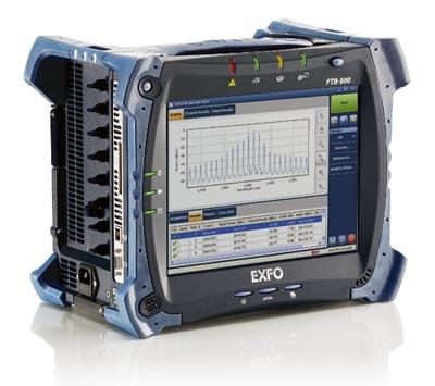 Analizador de espectro óptico Pol-Mux