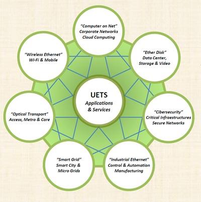 Conferencia Internet y la tecnología UETS