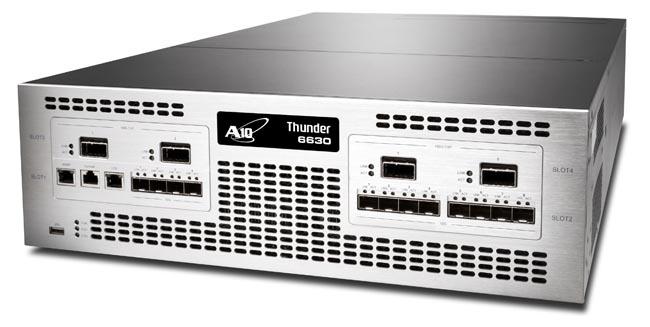 Appliances 100 GbE para Capa 4-7