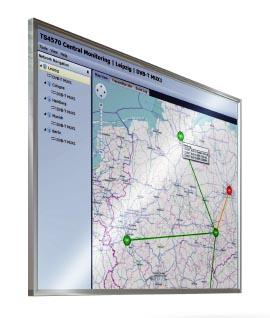 Software para administración de redes