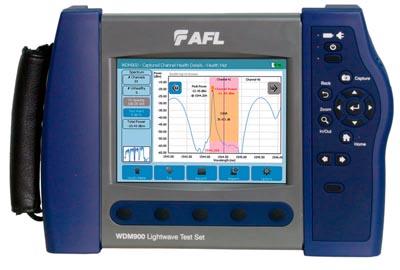 Sistema de medición automática para redes DWDM
