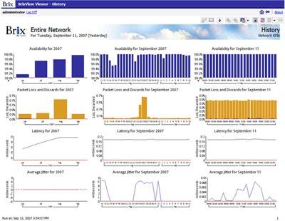 Suite de rendimiento de infraestructuras