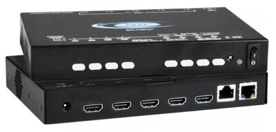 Splitter multiviewer para video HDMI