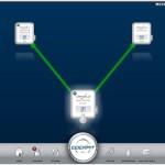 Starter kit dLAN 1200 + Wi-Fi ac