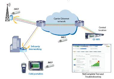 Monitorización de tráfico Ethernet en tiempo real