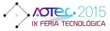 Feria tecnológica del cable AOTEC 2015