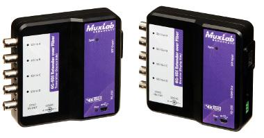 Extensores 6G-SDI sobre fibra óptica