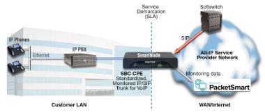 Software para monitorización de red