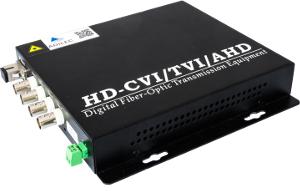Transmisor receptor para video HD y datos