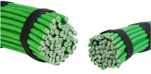 Cables compatibles con Euroclases Cca, Dca y Eca