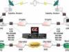 Herramienta de análisis y emulación