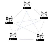 Webminar tecnología Mesh