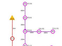 V curso básico FTTH online en fibraopticahoy.com