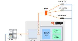 Webminar prueba y validación de OLTs
