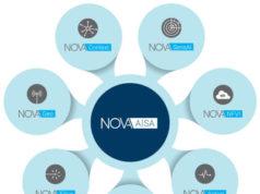 Plataforma para automatización de redes 5G