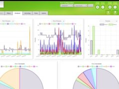 Plataforma de pruebas Ethernet e IP XGA4250