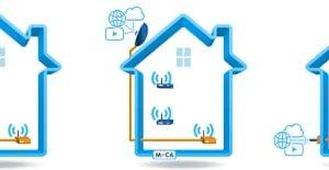 Estándar de conectividad MoCA Link para fibra óptica PtP