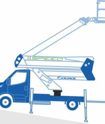 Socage SPEED | Estabilización automática para la instalación