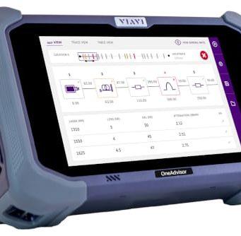 OneAdvisor-800 Instrumento de campo para verificar despliegues O-RAN